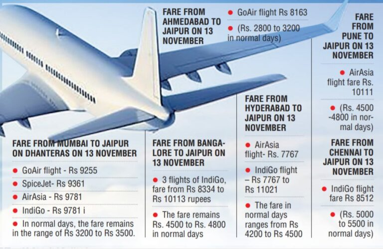Airlines look to make hay from Diwali load